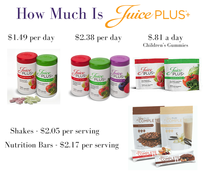 how much is Juice Plus